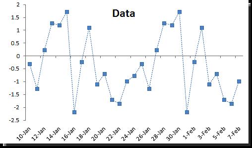 DATA-PLOT.png