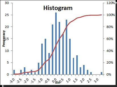 STD-RESID-Histogram.png