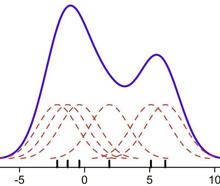 Kernel Density Estimation (KDE)