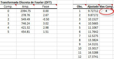 DFT-output-table