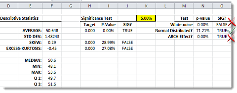 summary statistics output table for monthly sales figure sample
