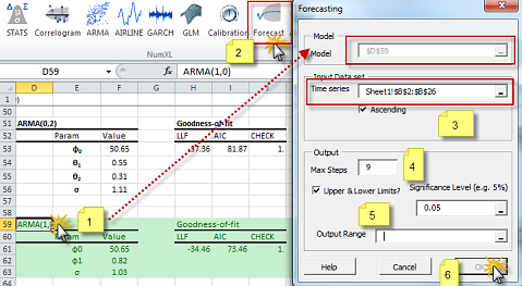Forecast using NumXL Forecast dialog or wizard