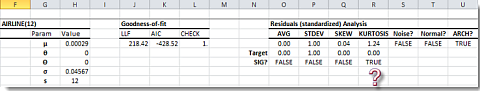 Airline model initial values table